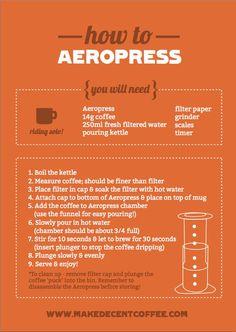 How to make decent coffee using an Aeropress :) – hope you enjoy!