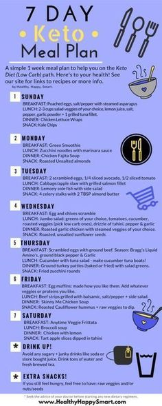 We also have a keto meal plan app! Check it out! by Keto Meal Plan! We also have a keto meal plan app! Check it out! Healthy Diet Recipes, Ketogenic Recipes, Paleo Diet, Keto Foods, 7 Keto, Keto Fat, Keto Regime, Meal Planning App, Comida Keto