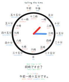 平仮名表の書き順つき(ひらがなひょうのかきじゅんつき) #Hiragana stroke order chart