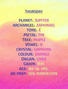 Thursday Energy