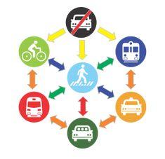 multimodal mobilidade urbana