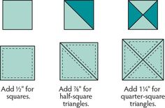Magic Number i-5 - math to calculate for squares, half-square triangles and quarter-square triangles