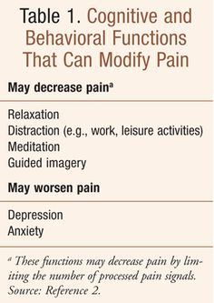 Collaborative Patient Care for Seniors With Pain
