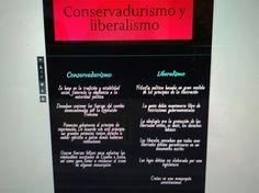 Abril sanchez,  fabiola vilchis,  lilian bermudez,  ingrid trejo. CONSERVADURISMO Y LIBERALISMO. Infografia