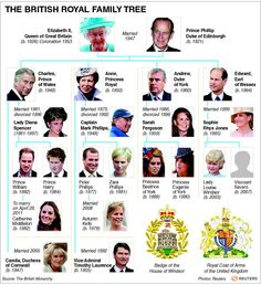royal family tree of england - Google Search