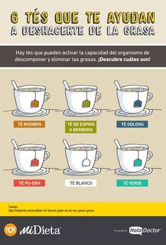 Los tés que queman más grasa
