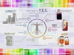 Jeunesse Global ☜❶☞ самая быстро развивающаяся компания Wellness
