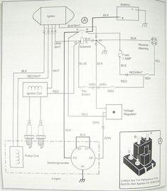 Yamaha G1 Golf Cart Starter Wiring Diagram Moreover Ez ... on