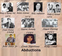 ufo abductee cases