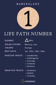 People with Life Path Number 1 love freedom, are independent, passionate, strong-willed and self-confident. But they can also be stubborn and indomita. Numerology Numbers, Astrology Numerology, Numerology Chart, Zodiac Signs Astrology, Number Astrology, Positive Traits, Negative Traits, Life Path Number, Life Path 3