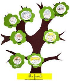 Arbre familial, arbre généalogique simple - Tête à modeler