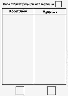 Το νέο νηπιαγωγείο που ονειρεύομαι : Πόσα ονόματα ξέρουμε από ένα γραμματάκι ; Bar Chart, Math Equations, Blog, Bar Graphs