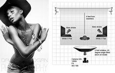 fashion lighting diagrams - Buscar con Google