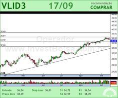 VALID - VLID3 - 17/09/2012 #VLID3 #analises #bovespa