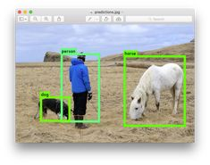 You only look once (YOLO) is a state-of-the-art, real-time object detection system. Pi Projects, Arduino Projects, Electronics Projects, Computer Vision, Computer Technology, Gaming Computer, Raspberry Projects, Programming Tutorial, Libros