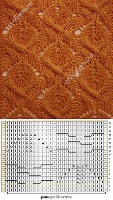 hermoso patrón de la trenza y calado | patrón de tejer con agujas directorio