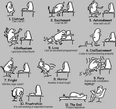 Yes, I'm a programmer, and yes, this is exactly what it's like.