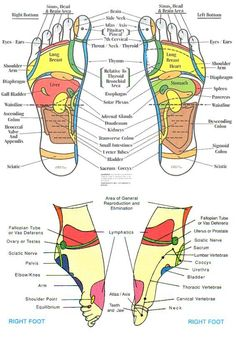 kodjoworkout.com 2012 07 how-reflexology-can-help-you-recover-from-exercise