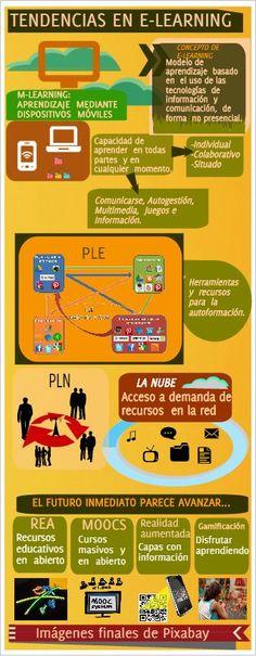 """@javidelacruz: Infografía tendencias e-learning #tutor_intef "" #CsCEFIRE #eLearning"