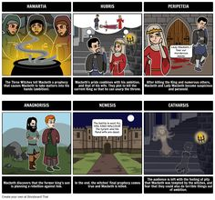 What is a tragic hero? With Aristotle's principles, bring the tragic hero to life! Activities include tragic hero examples using characteristics of a tragic hero