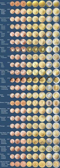 Eurocoins_national_side.jpg 1,328×3,674 pixels