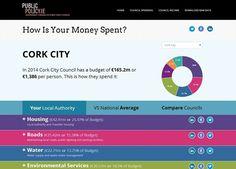 Local Authority Finances - Screenshot 1 Open Data, Cork City, City Council, Budgeting, Ireland, Finance, Public, Budget Organization, Irish