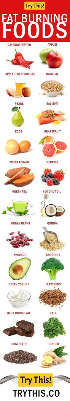 Fat Burning Foods List