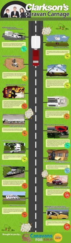 Clarkson's Caravan Carnage #Caravan #TopGear #Clarkson #infographic