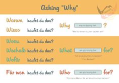 """So many ways of asking """"why"""" in #German! Follow us for more #Grammar explanations, vocabulary & #LeavingCert tips!"""