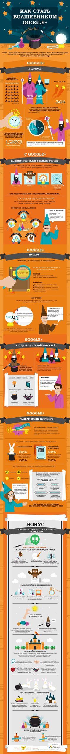 Гуглоплюсоводам! Инфографика от Griffyn Media! Секреты Google+