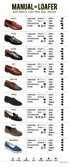 Manual dos sapatos masculinos -  seu guia definitivo