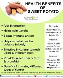 Sweet Potato  Pone.... all the benefits.. It is not  just  the other Potato it is the Potato...