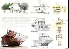 architecture student - Google Search