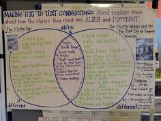 Making Text to Text Connections - Anchor Chart with Thinking Stems - Comprehension - 3 Little Pigs vs. 3 Little Wolves - 2nd Grade