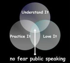Fear Of Public Speaking. Public Speaking Tips, Exercises, Presentation Coaching - Pinned by Diane Allen #publicspeakingfear