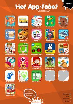 Ipad, Tools, School, Educational Games, Activity Toys, Instruments