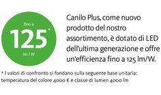 Canilo Plus: efficienza fino a 125 lm/W - Oktalite - Prodotti