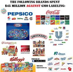 "natural/organic companies against GMO labeling:  Kellogg's (Kashi, Bear Naked, Morningstar Farms) General Mills (Muir Glen, Cascadian Farm, Larabar) Dean Foods (Horizon, Silk, White Wave) Smucker's (R.W. Knudsen, Santa Cruz Organic) Coca-Cola (Honest Tea, Odwalla) Safeway (""O"" Organics) Kraft (Boca Burgers and Back to Nature) Con-Agra (Orville Redenbacher's Organic, Hunt's Organic, Lightlife) PepsiCo (Naked Juice, Tostito's Organic, Tropicana Organic)"