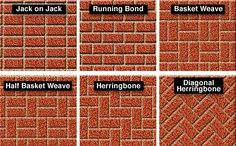 Fantastic Patterns Walkways Brick Paver and Best 25 Brick Walkway Ideas On Home Design Brick Pathway Brick