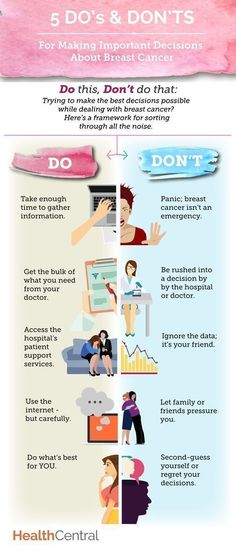 5 do's and don'ts after a #breastcancer diagnosis: http://www.healthcentral.com/breast-cancer/c/78/179853/important-infographic/?ap=2012 #infographic #cancer @americancancer @nbcf @DFCI @mdandersoncc @standuptocancer @cancercenter #breastcancerinfographic