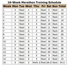 training schedule - I really want to run a marathon!