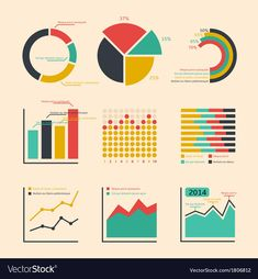 Buy Business Ratings Graphs and Charts by macrovector on GraphicRiver. Business ratings graphs and charts infographic elements isolated vector illustration. Flow Chart Design, Graph Design, Web Design, Chart Infographic, Infographics Design, Bar Graphs, Charts And Graphs, Data Visualization, Urban Planning