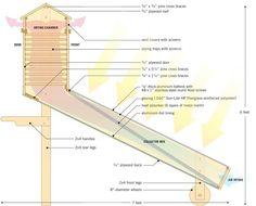 Food Dehydrator Chart..... how to make an off the grid food dehydrator