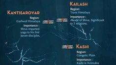 Sadhguru looks at four significant places – Kailash, Velliangiri, Kashi and Kantisarovar – where Shiva has spent time, and elaborates on the power and energy of these spaces. Don't miss the infographic!