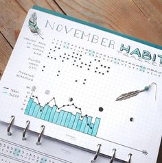 habit tracker ideas for your bullet journal. 20+ habit trackers that will get you inspired! #bulletjournal #habittracker
