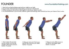 Foundation Training to Treat or Prevent Chronic Back Pain