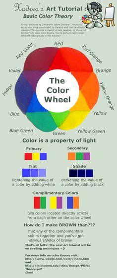 Art Tutorial: Color Theory by =Xadrea on deviantART