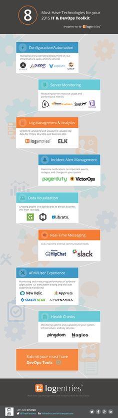 Logentries-must-have-technologies-2015-it-devops-toolkit