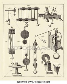 Antique Engraving depicting Newtonian Physics confirmed by Experiments using Pulleys, Weights and Force., 1725 View Large Illustration