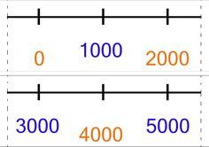 Foto: Math Equations, Album, School, Picasa, Pictures, Card Book